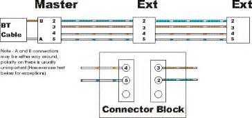 35m black 2 pair external telephone broadband dsl cable