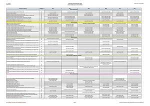 Calendrier Concours 2018 Calam 233 O Calendrier Concours Et Examens 2013 2018 Cdg