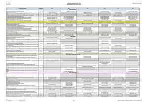 Calendrier Concours Fonction Publique Territoriale Calam 233 O Calendrier Concours Et Examens 2013 2018 Cdg