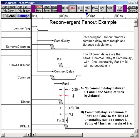 timing diagram editor synapticad s timing analysis features