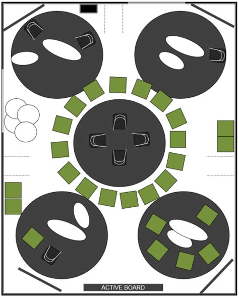 layoutit documentation collaborative method fishbowl ajatus liikkuu iloa