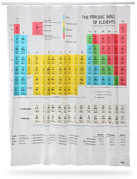 periodic table shower curtain big bang theory periodic table shower curtain