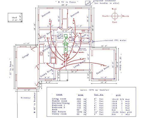 Air Conditioner Layout Design | air conditioner layout design air conditioner guided