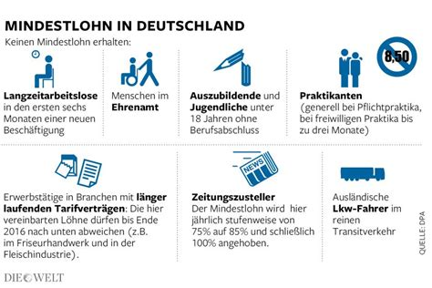 mindestlohn deutschland tabelle dwo wi mindestlohn teaser jpg