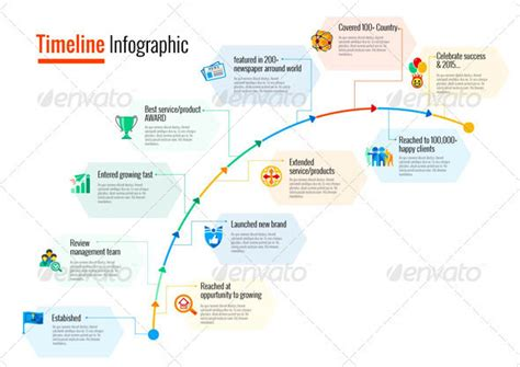 graphic timeline template infographic ideas 187 infographic timeline template best