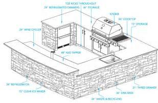 outdoor kitchen blueprints outdoor kitchen designs plans kalamazoo outdoor