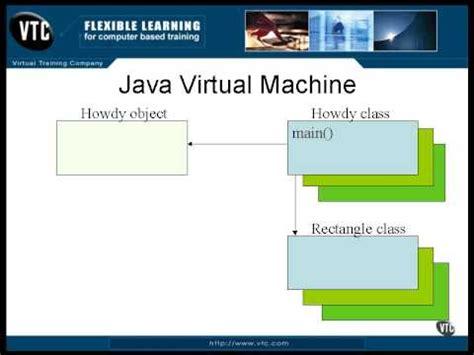 java virtual machine full version free download java tutorial lesson1 the java virtual machine youtube