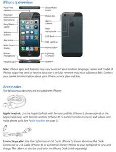 image gallery iphone 5 instruction manual
