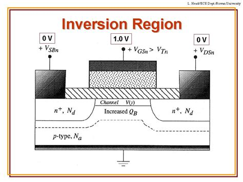 parallel plate capacitor matlab parallel plate capacitor lab conclusion 28 images physicslab continuous charge distributions