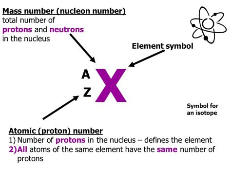 Number Of Protons In A Nucleus by As Chemistry Lesson 1 Atomic Structure Ppt