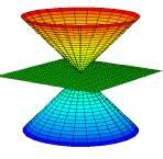 who discovered conic sections conic sections
