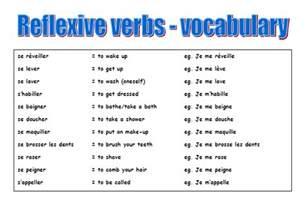 reflexive verbs vocabulary list resources
