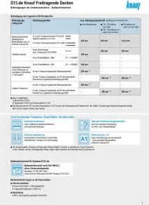 knauf zulassungen d13 de knauf freitragende decken pdf
