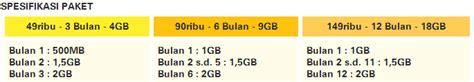 Im3 18gb daftar harga paket im3 dan mentari terbaru