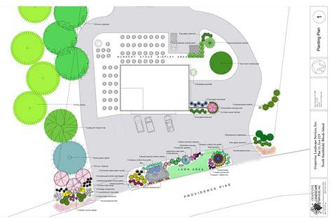 garden center layout design checking in retail garden center design revolutionary