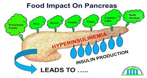 pancreatitis food world health info september 2015