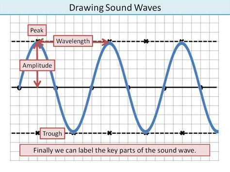Waves Worksheet Ks3