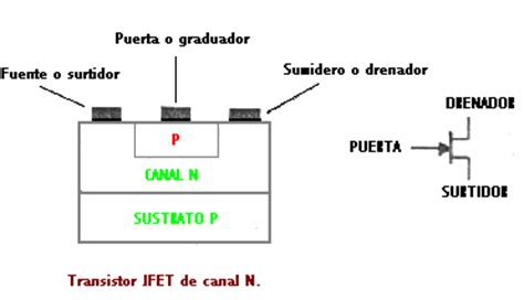 transistor jfet canal p transistores web