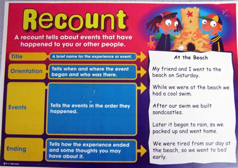 printable recount poster 15 meaningful recount prompts for secondary students