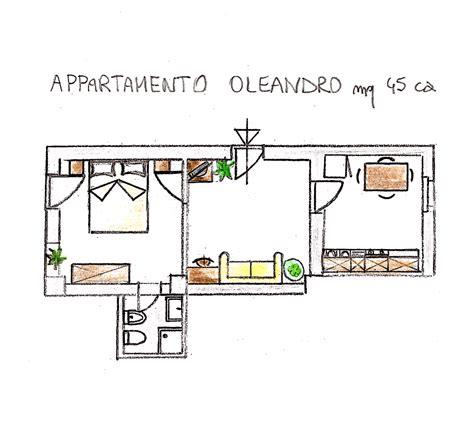 trova appartamento vacanze appartamenti vacanze per famiglie o amici in valtiberina