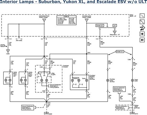 interior fuse box location 2000 2006 gmc yukon xl 2500