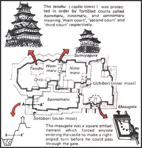 japanese castle floor plan japanese buddhist temples shinto shrines and castles