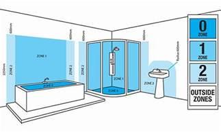 bathroom zones explained green lighting green lighting