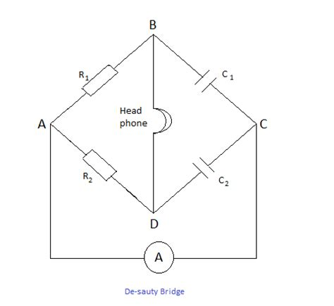 wheatstone bridge capacitors how to compare capacitances of two capacitors by de sauty bridge method