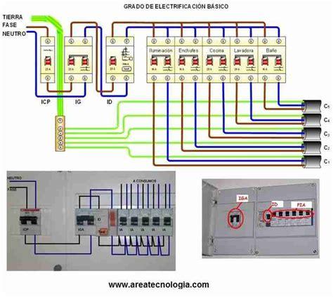montaje cuadro electrico vivienda instalacion el 233 ctrica de una casa o vivienda aprende