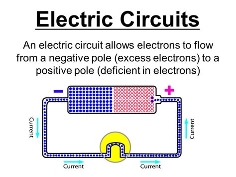 an electric circuit electric circuits ppt
