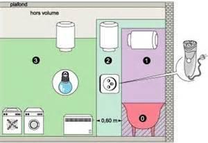 l installation 233 lectrique dans la salle de bain