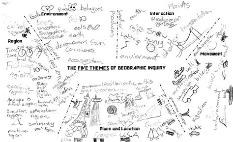 5 themes of geography essay exles 301 moved permanently