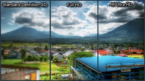 imagenes 4k vs full hd sd vs full hd vs 4k 4gnews