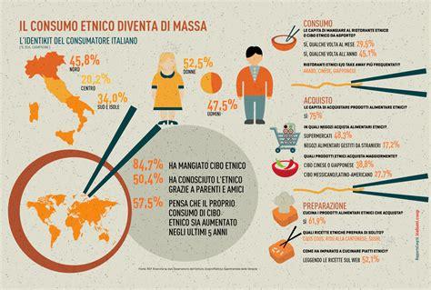 alimenti etnici acquisti il mantra 232 etnico e bio italiani coop