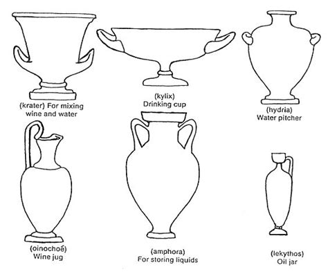 Ancient Vase Shapes by Pottery Types And Uses Ancient Greece Jars