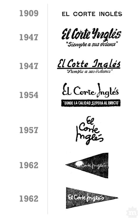logotipo corte ingles la evoluci 243 n del logo de el corte ingl 233 s