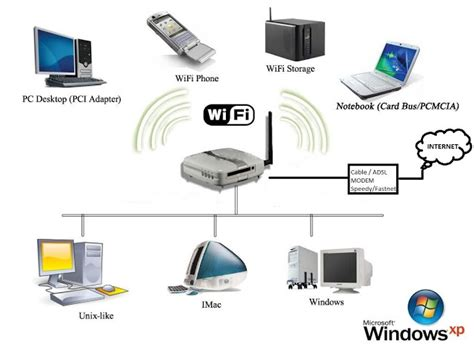 membuat virus jaringan lan wifi intricacies and 50 funny clever best wifi network