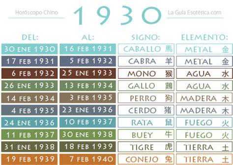 Calendario Chino Signos Signos Zodiaco Chino 191 Cu 225 L Es El Tuyo