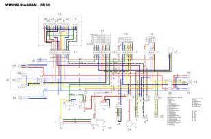 aprilia rs50 wiring diagram sportbike system binatani