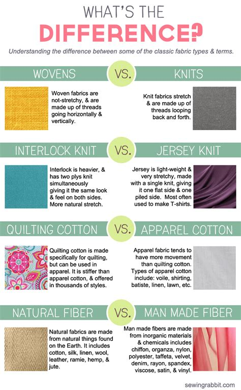 sheet fabric types 9 useful crafting cheat sheets pop craft