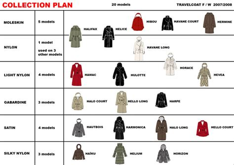 plan collection stylisme page 3 c 233 cile mancion