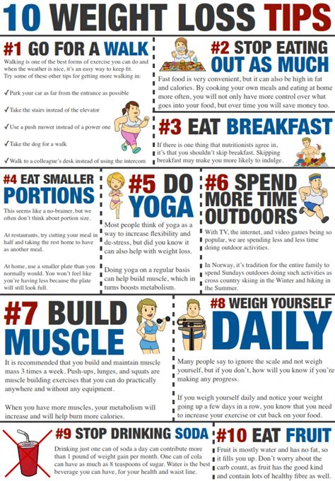 Five Tips For Planning And Losing Weight by 10 Tips To Lose Weight Noktah Hitam