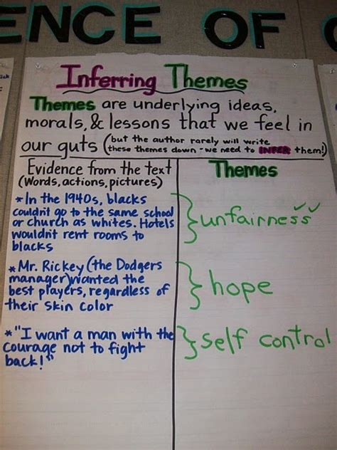 5 themes of reading 57 best images about theme reading anchor charts on