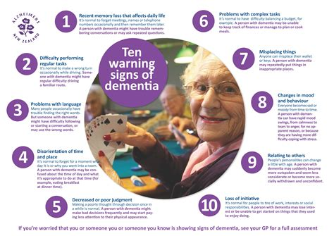 dementia symptoms alzheimers the 10 warning signs