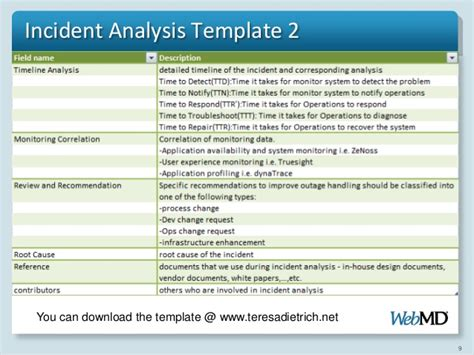 approach template incident analysis procedure and approach