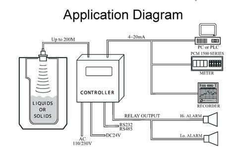 level transmitter wiring diagram repair wiring scheme