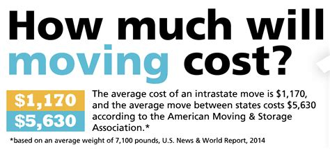 cost of movers chicago movers archives eddies island taxis