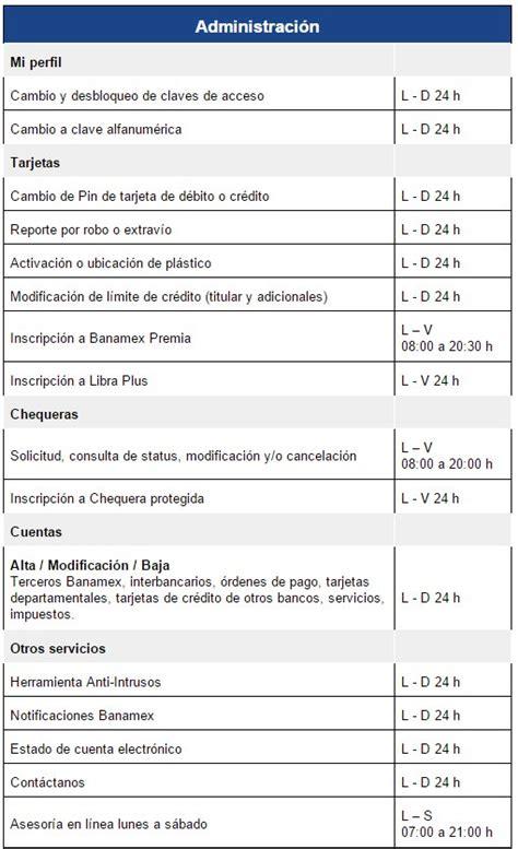 horario de banamex la economia banamex bancanet funcionamiento horarios y tarifas rankia