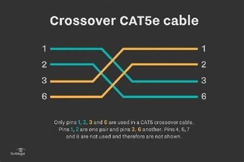 utp cable wiring tutorial how to set up a cat5 utp crossover cable