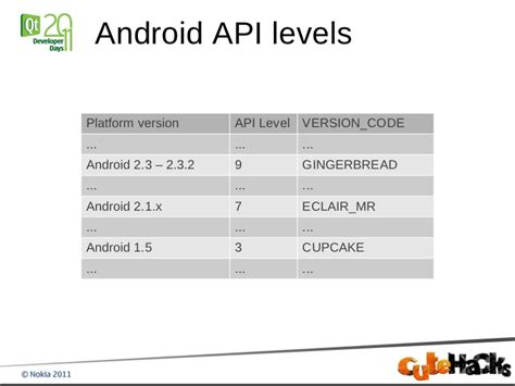 android api levels targeting android with qt